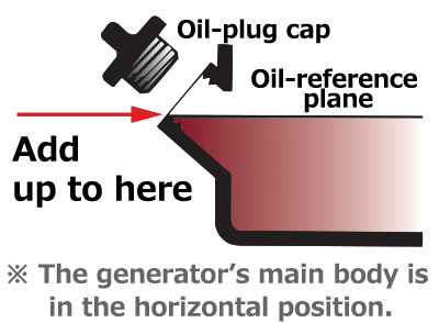 generator oil diagram troubleshooting at start up power products yamaha motor co   ltd  troubleshooting at start up power