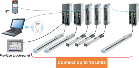 No need to connect or disconnect cables during operation (up to 16 units)