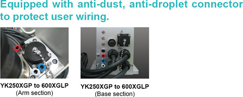 Equipped with anti-dust, anti-droplet connector to protect user wiring.