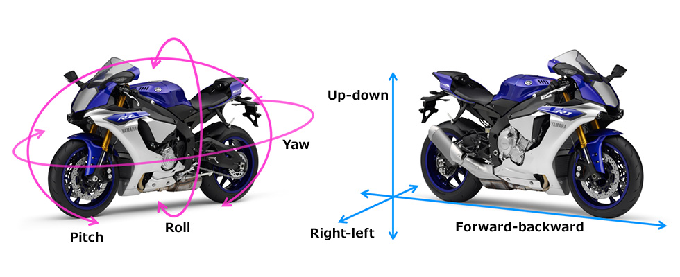 YZF-R1/YZF-R1M Supersport Models 6-axis IMU-based Electronic