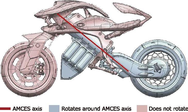 Electronic control examining motoroid yamaha motor 39 s for Yamaha motor com parts