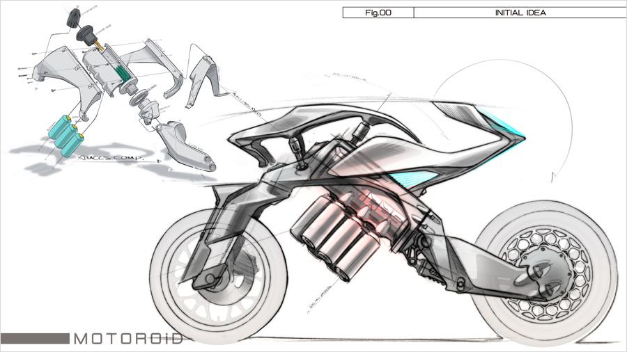 Motoroid Yamaha Motor Design