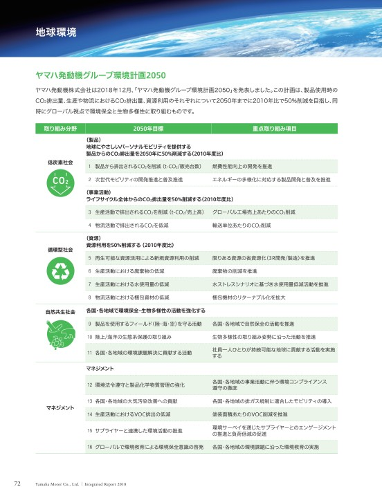 Yamaha Integrated Report 2018