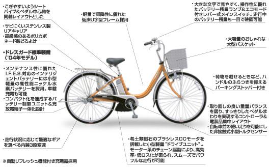 ヤマハ電動ハイブリッド自転車 ...