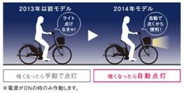 年モデル 電動アシスト自転車 ...