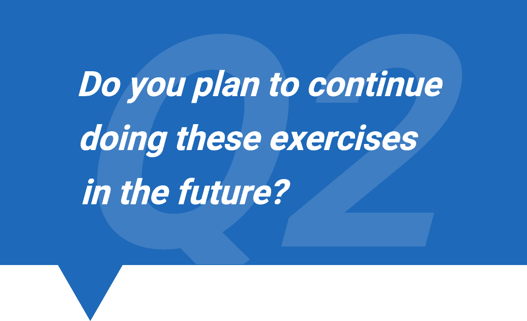 Q2. Do you plan to continue doing these exercises in the future?