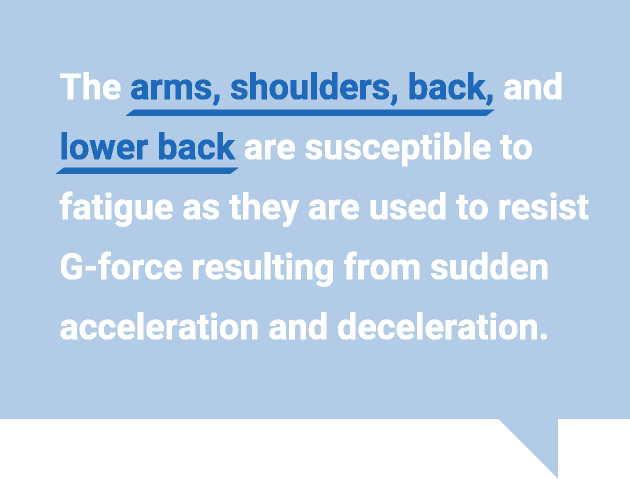 The arms, shoulders, back, and lower back are susceptible to fatigue as they are used to resist G-force resulting from sudden acceleration and deceleration.