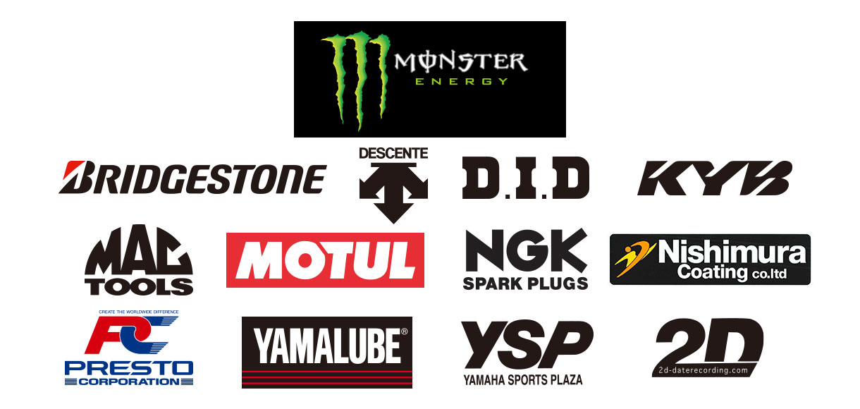 Detail - Motorcycle Race, MotoGP, competition | Yamaha Motor Co., Ltd.