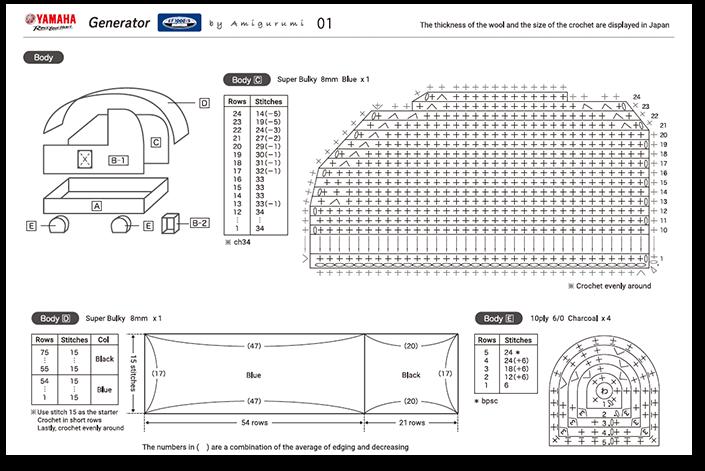 Yamaha's Collection of Free Amigurumi Patterns and Tutorials ... | 471x705